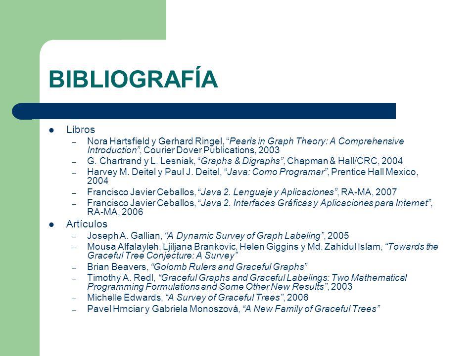 BIBLIOGRAFÍA Libros – Nora Hartsfield y Gerhard Ringel, Pearls in Graph Theory: A Comprehensive Introduction, Courier Dover Publications, 2003 – G. Ch