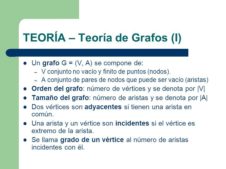TEORÍA – Teoría de Grafos (I) Un grafo G = (V, A) se compone de: – V conjunto no vacío y finito de puntos (nodos). – A conjunto de pares de nodos que