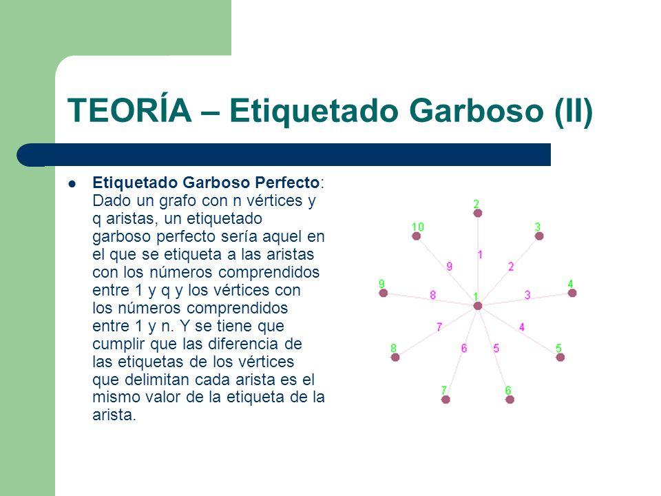 TEORÍA – Etiquetado Garboso (II) Etiquetado Garboso Perfecto: Dado un grafo con n vértices y q aristas, un etiquetado garboso perfecto sería aquel en