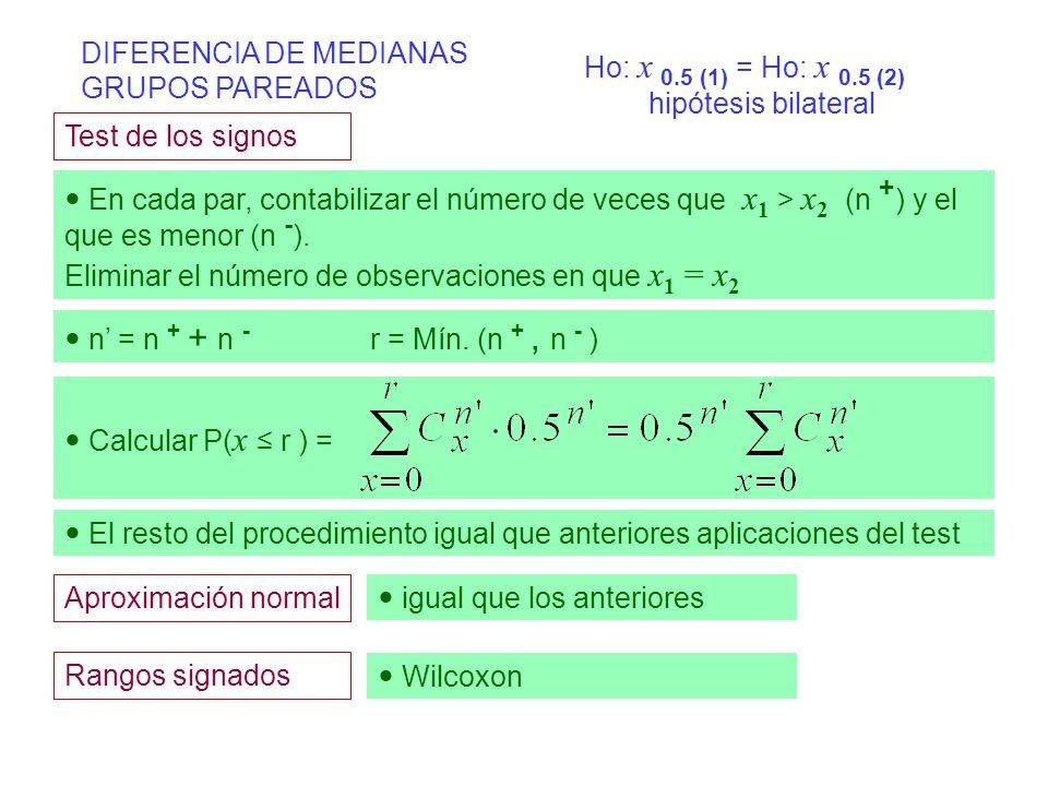 Calcular P( x r ) = DIFERENCIA DE MEDIANAS GRUPOS PAREADOS Test de los signos En cada par, contabilizar el número de veces que x 1 > x 2 (n + ) y el q