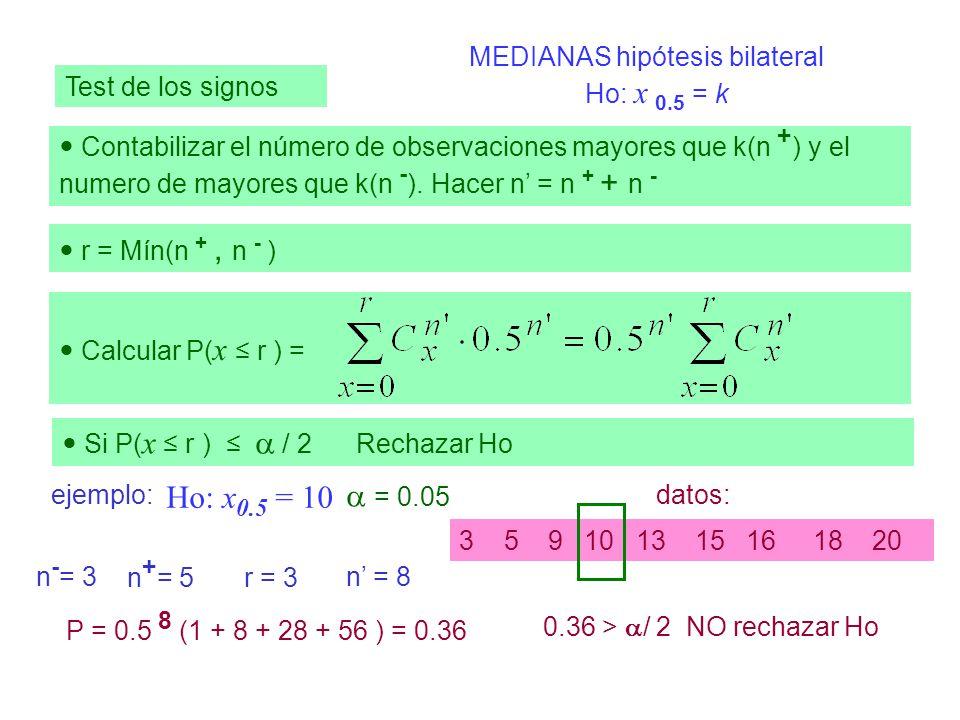 Calcular P( x r ) = MEDIANAS hipótesis bilateral Ho: x 0.5 = k Test de los signos Contabilizar el número de observaciones mayores que k(n + ) y el num