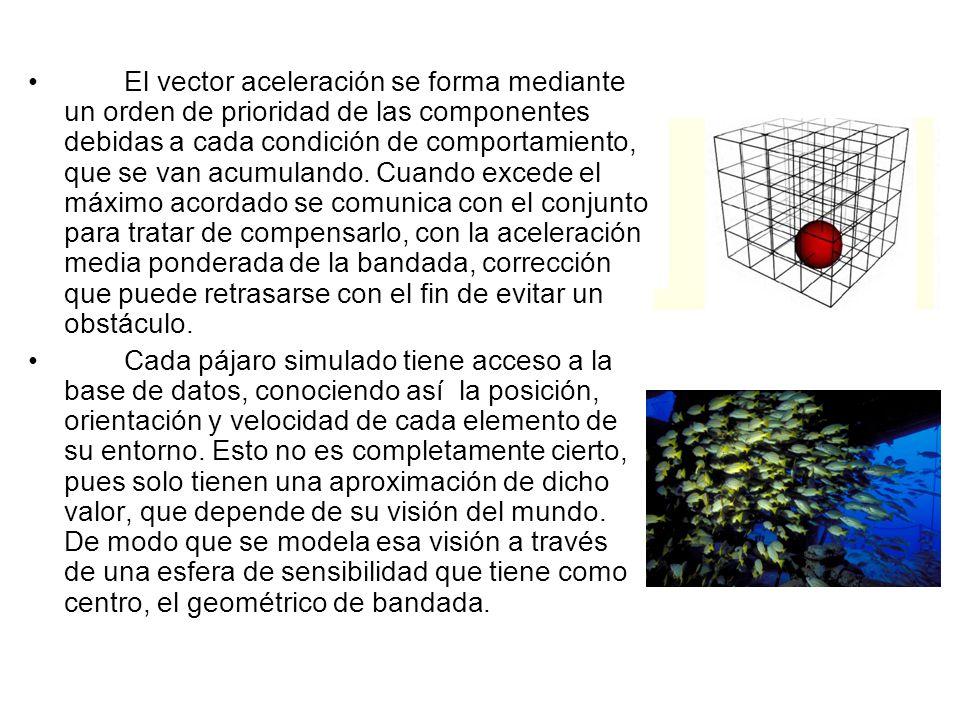 El vector aceleración se forma mediante un orden de prioridad de las componentes debidas a cada condición de comportamiento, que se van acumulando.