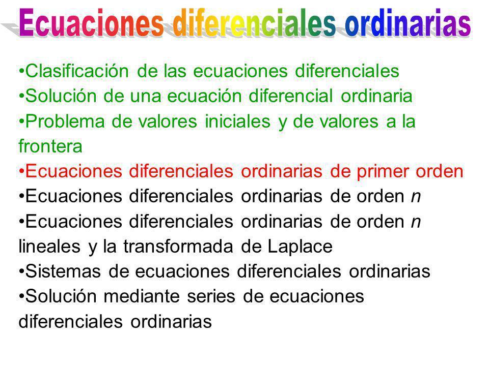 Clasificación de las ecuaciones diferenciales Solución de una ecuación diferencial ordinaria Problema de valores iniciales y de valores a la frontera