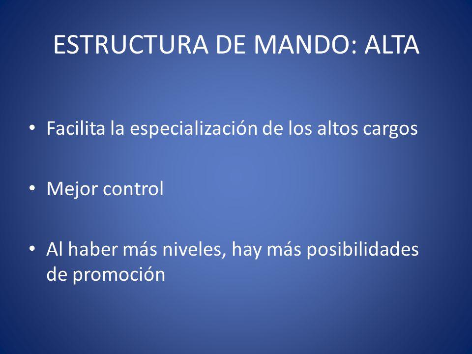 ESTRUCTURA DE MANDO: ALTA Facilita la especialización de los altos cargos Mejor control Al haber más niveles, hay más posibilidades de promoción