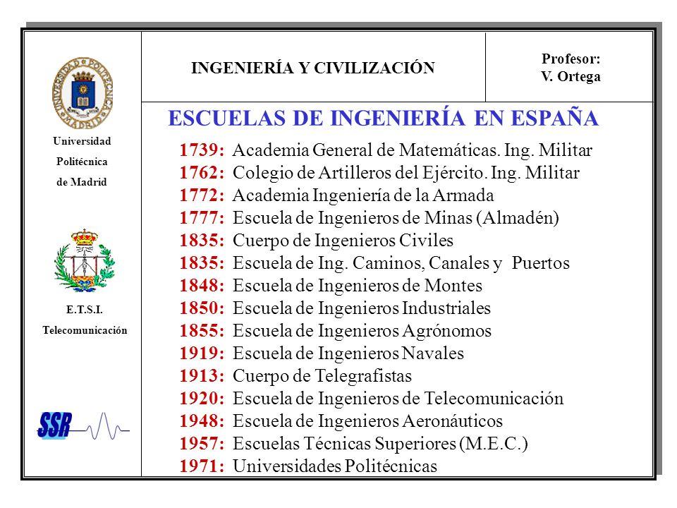 INGENIERÍA Y CIVILIZACIÓN Universidad Politécnica de Madrid E.T.S.I. Telecomunicación Profesor: V. Ortega ESCUELAS DE INGENIERÍA EN ESPAÑA 1739: Acade
