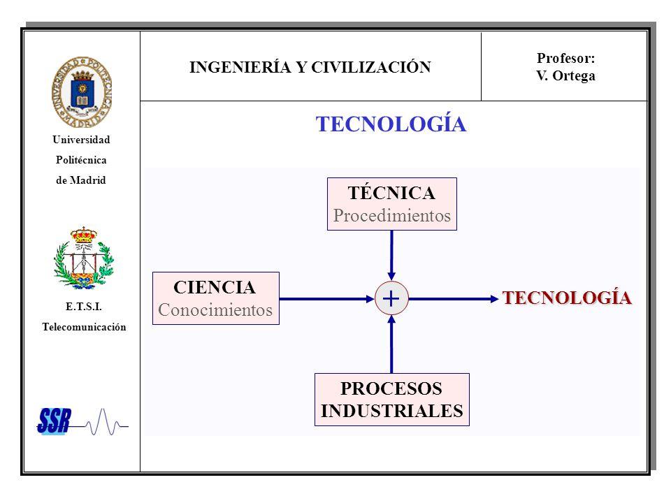 INGENIERÍA Y CIVILIZACIÓN Universidad Politécnica de Madrid E.T.S.I. Telecomunicación Profesor: V. Ortega TECNOLOGÍA TÉCNICA Procedimientos CIENCIA Co