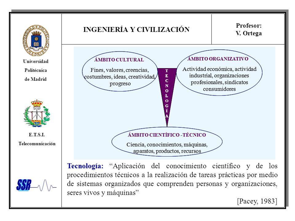 INGENIERÍA Y CIVILIZACIÓN Universidad Politécnica de Madrid E.T.S.I. Telecomunicación Profesor: V. Ortega T T E E C C N N O O L L O O G G Í Í A A ÁMBI