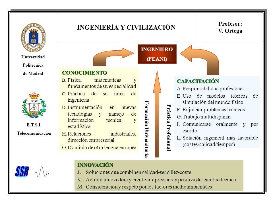 INGENIERÍA Y CIVILIZACIÓN Universidad Politécnica de Madrid E.T.S.I. Telecomunicación Profesor: V. Ortega INNOVACIÓN J.Soluciones que combinen calidad