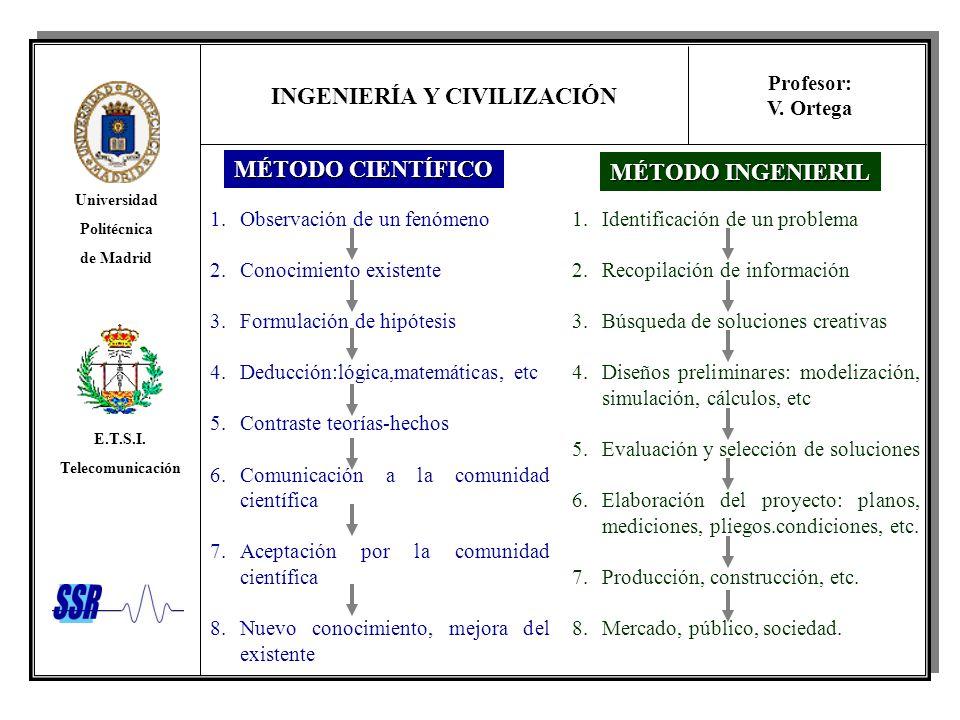 INGENIERÍA Y CIVILIZACIÓN Universidad Politécnica de Madrid E.T.S.I. Telecomunicación Profesor: V. Ortega 1.Observación de un fenómeno 2.Conocimiento