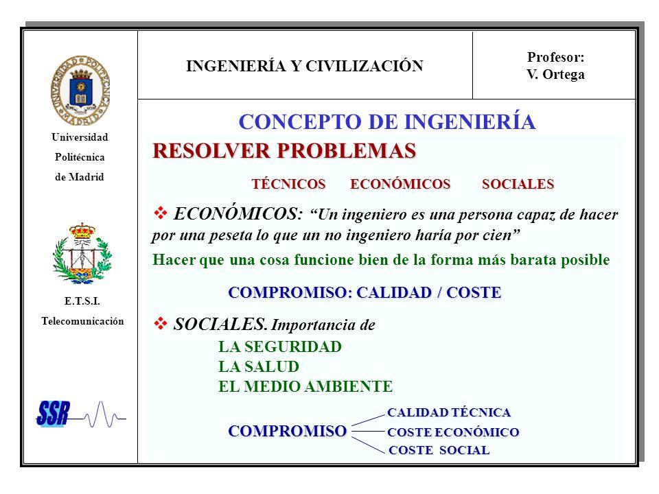 INGENIERÍA Y CIVILIZACIÓN Universidad Politécnica de Madrid E.T.S.I. Telecomunicación Profesor: V. Ortega RESOLVER PROBLEMAS TÉCNICOSECONÓMICOSSOCIALE