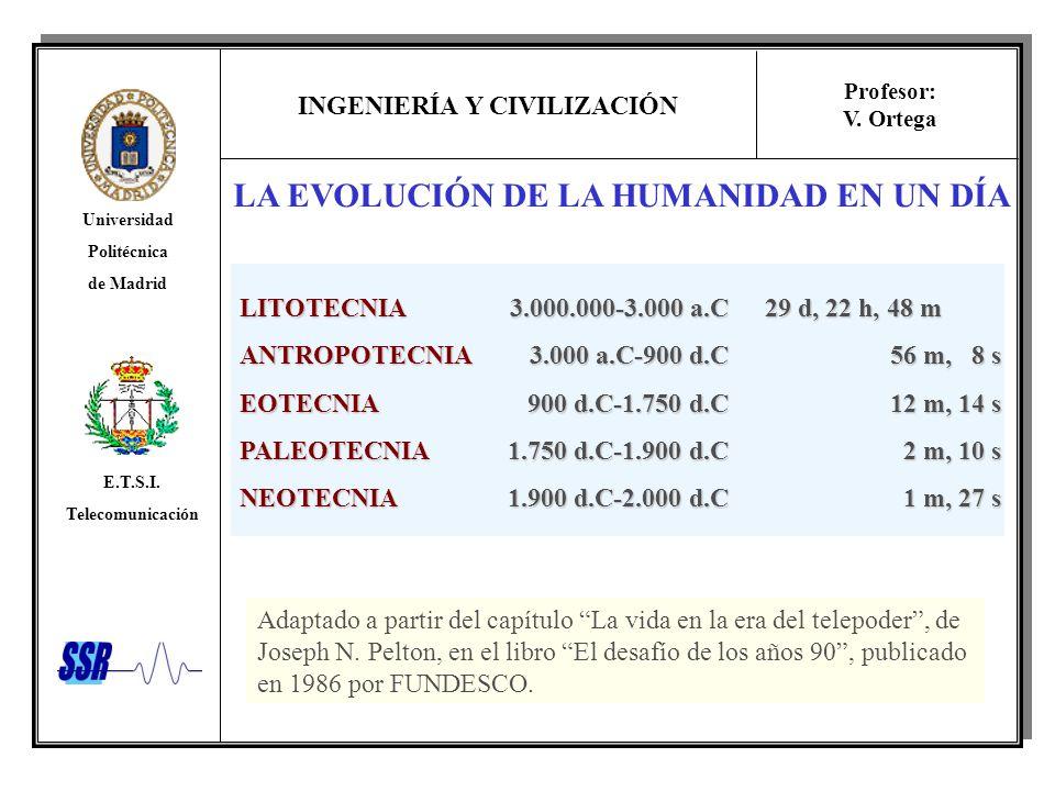INGENIERÍA Y CIVILIZACIÓN Universidad Politécnica de Madrid E.T.S.I. Telecomunicación Profesor: V. Ortega LA EVOLUCIÓN DE LA HUMANIDAD EN UN DÍA Adapt