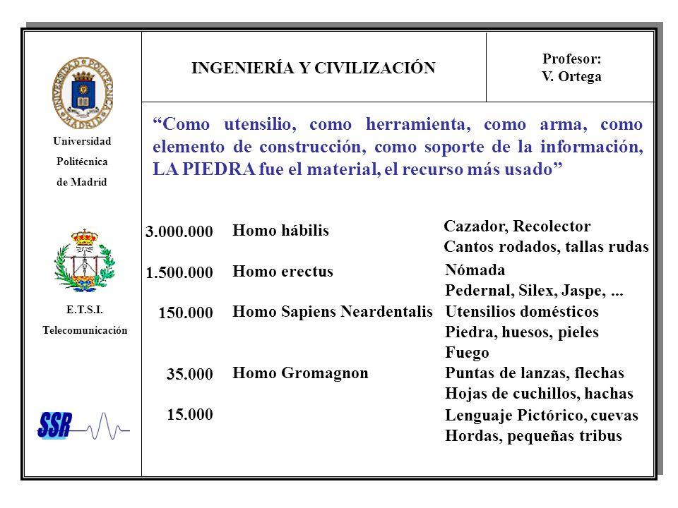 INGENIERÍA Y CIVILIZACIÓN Universidad Politécnica de Madrid E.T.S.I. Telecomunicación Profesor: V. Ortega Como utensilio, como herramienta, como arma,