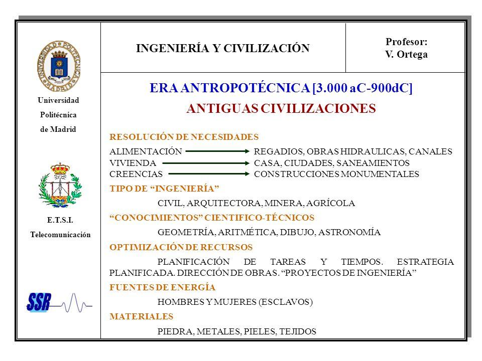 INGENIERÍA Y CIVILIZACIÓN Universidad Politécnica de Madrid E.T.S.I. Telecomunicación Profesor: V. Ortega RESOLUCIÓN DE NECESIDADES ALIMENTACIÓNREGADI