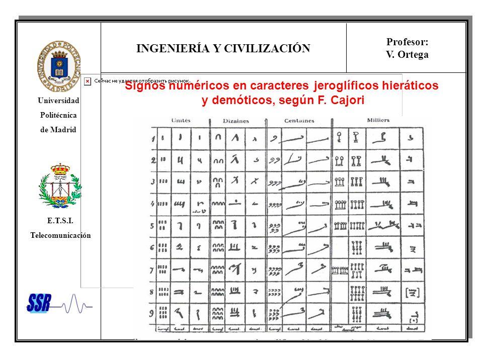 INGENIERÍA Y CIVILIZACIÓN Universidad Politécnica de Madrid E.T.S.I. Telecomunicación Profesor: V. Ortega Signos numéricos en caracteres jeroglíficos