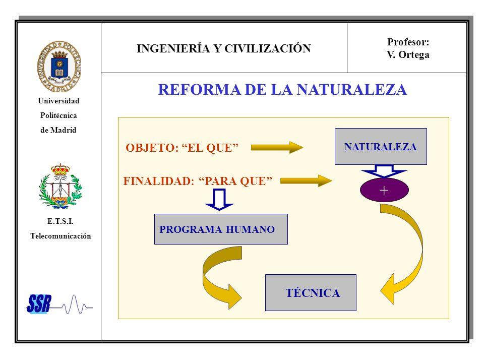 INGENIERÍA Y CIVILIZACIÓN Universidad Politécnica de Madrid E.T.S.I. Telecomunicación Profesor: V. Ortega NATURALEZA + PROGRAMA HUMANO TÉCNICA OBJETO: