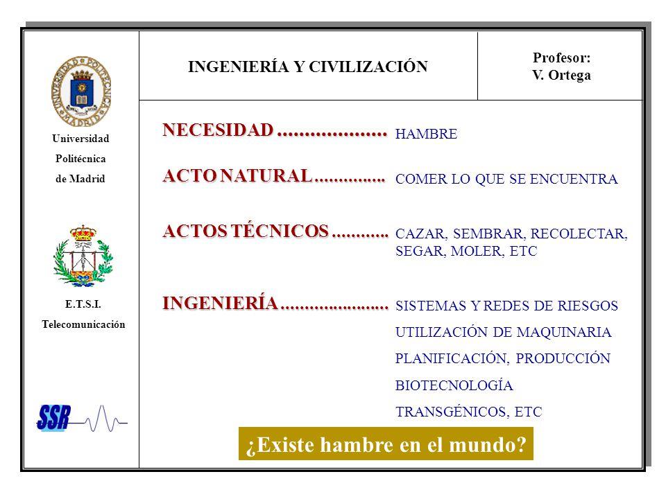 INGENIERÍA Y CIVILIZACIÓN Universidad Politécnica de Madrid E.T.S.I. Telecomunicación Profesor: V. Ortega NECESIDAD.................... ACTO NATURAL..