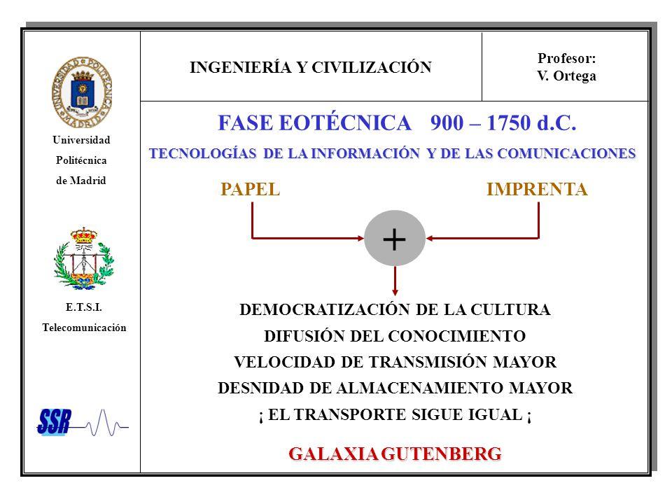 INGENIERÍA Y CIVILIZACIÓN Universidad Politécnica de Madrid E.T.S.I. Telecomunicación Profesor: V. Ortega FASE EOTÉCNICA 900 – 1750 d.C. TECNOLOGÍAS D