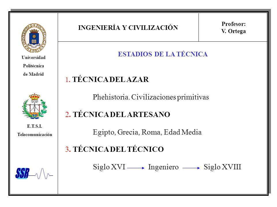 INGENIERÍA Y CIVILIZACIÓN Universidad Politécnica de Madrid E.T.S.I. Telecomunicación Profesor: V. Ortega ESTADIOS DE LA TÉCNICA 1. TÉCNICA DEL AZAR P