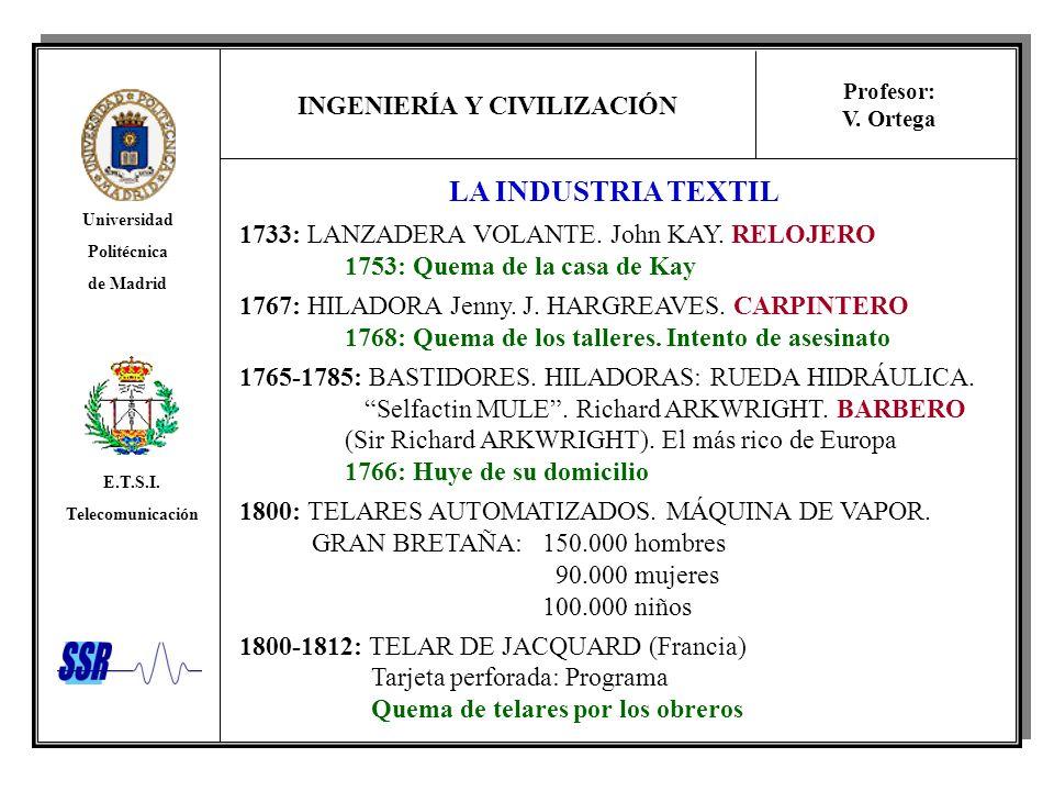 INGENIERÍA Y CIVILIZACIÓN Universidad Politécnica de Madrid E.T.S.I. Telecomunicación Profesor: V. Ortega 1733: LANZADERA VOLANTE. John KAY. RELOJERO