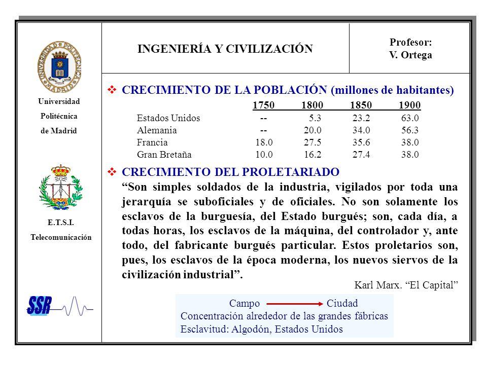 INGENIERÍA Y CIVILIZACIÓN Universidad Politécnica de Madrid E.T.S.I. Telecomunicación Profesor: V. Ortega CRECIMIENTO DE LA POBLACIÓN (millones de hab