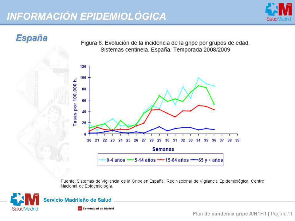 Plan de pandemia gripe A/N1H1 | Página 11 INFORMACIÓN EPIDEMIOLÓGICA Fuente: Sistemas de Vigilancia de la Gripe en España. Red Nacional de Vigilancia