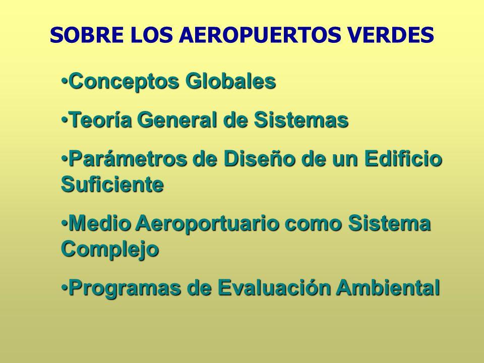 Conceptos GlobalesConceptos Globales Teoría General de SistemasTeoría General de Sistemas Parámetros de Diseño de un Edificio SuficienteParámetros de Diseño de un Edificio Suficiente Medio Aeroportuario como Sistema ComplejoMedio Aeroportuario como Sistema Complejo Programas de Evaluación AmbientalProgramas de Evaluación Ambiental SOBRE LOS AEROPUERTOS VERDES