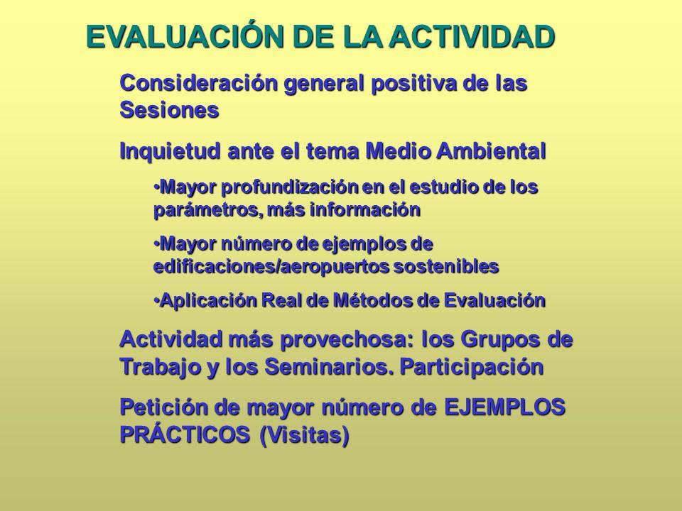 EVALUACIÓN DE LA ACTIVIDAD Consideración general positiva de las Sesiones Inquietud ante el tema Medio Ambiental Mayor profundización en el estudio de los parámetros, más informaciónMayor profundización en el estudio de los parámetros, más información Mayor número de ejemplos de edificaciones/aeropuertos sosteniblesMayor número de ejemplos de edificaciones/aeropuertos sostenibles Aplicación Real de Métodos de EvaluaciónAplicación Real de Métodos de Evaluación Actividad más provechosa: los Grupos de Trabajo y los Seminarios.