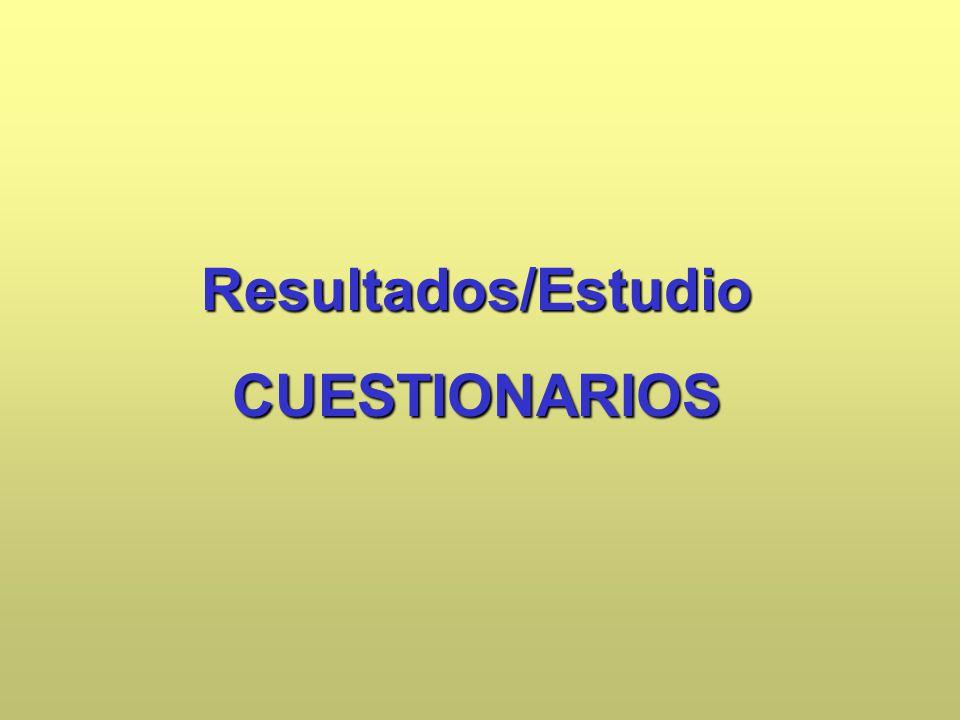 Resultados/EstudioCUESTIONARIOS