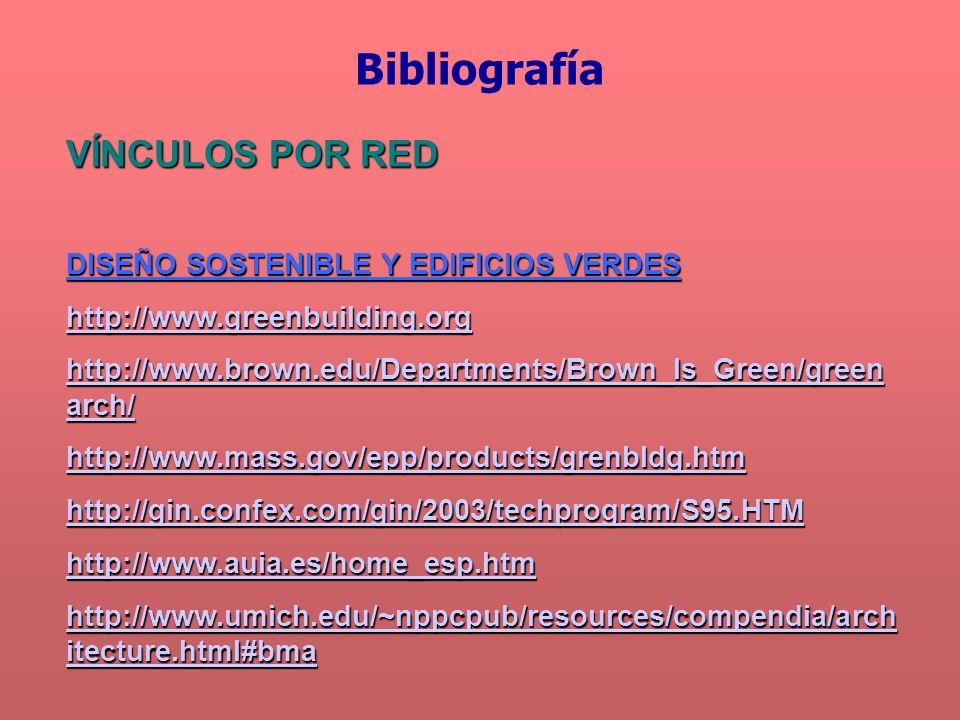 Bibliografía VÍNCULOS POR RED DISEÑO SOSTENIBLE Y EDIFICIOS VERDES http://www.greenbuilding.org http://www.brown.edu/Departments/Brown_Is_Green/green arch/ http://www.brown.edu/Departments/Brown_Is_Green/green arch/ http://www.mass.gov/epp/products/grenbldg.htm http://gin.confex.com/gin/2003/techprogram/S95.HTM http://www.auia.es/home_esp.htm http://www.umich.edu/~nppcpub/resources/compendia/arch itecture.html#bma http://www.umich.edu/~nppcpub/resources/compendia/arch itecture.html#bma