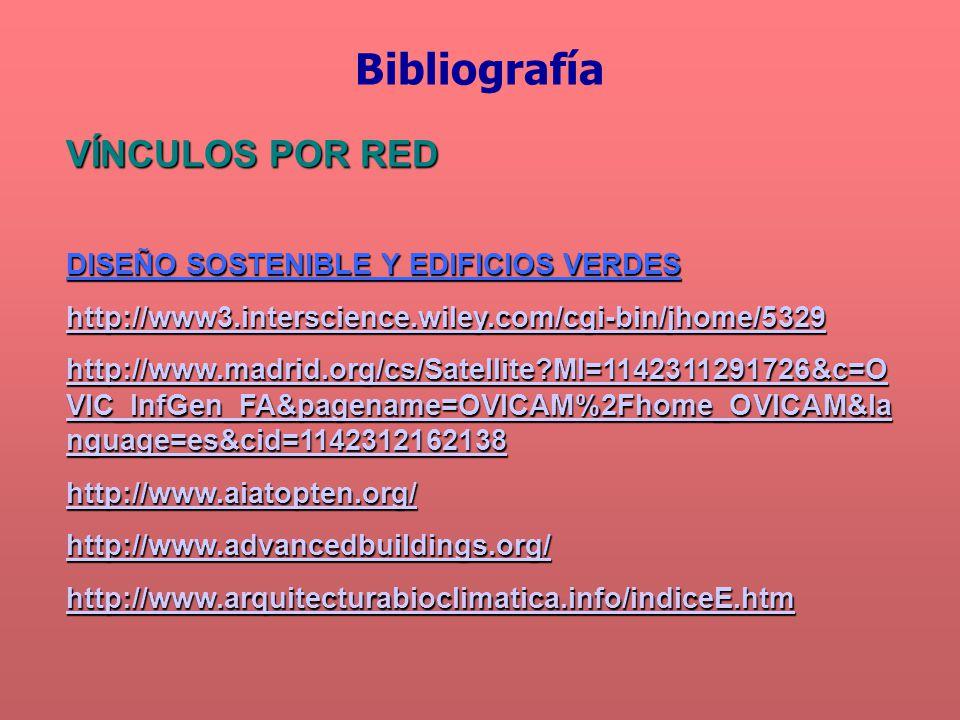 Bibliografía VÍNCULOS POR RED DISEÑO SOSTENIBLE Y EDIFICIOS VERDES http://www3.interscience.wiley.com/cgi-bin/jhome/5329 http://www.madrid.org/cs/Satellite?MI=1142311291726&c=O VIC_InfGen_FA&pagename=OVICAM%2Fhome_OVICAM&la nguage=es&cid=1142312162138 http://www.madrid.org/cs/Satellite?MI=1142311291726&c=O VIC_InfGen_FA&pagename=OVICAM%2Fhome_OVICAM&la nguage=es&cid=1142312162138 http://www.aiatopten.org/ http://www.advancedbuildings.org/ http://www.arquitecturabioclimatica.info/indiceE.htm