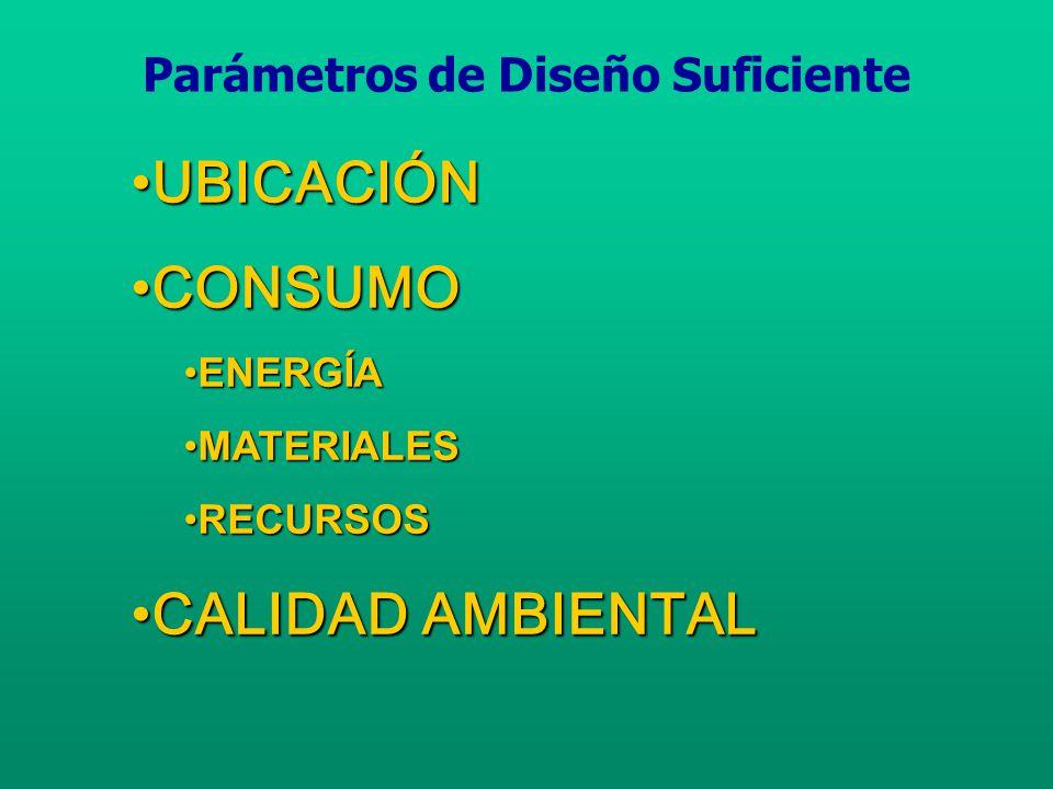 UBICACIÓNUBICACIÓN CONSUMOCONSUMO ENERGÍAENERGÍA MATERIALESMATERIALES RECURSOSRECURSOS CALIDAD AMBIENTALCALIDAD AMBIENTAL Parámetros de Diseño Suficie