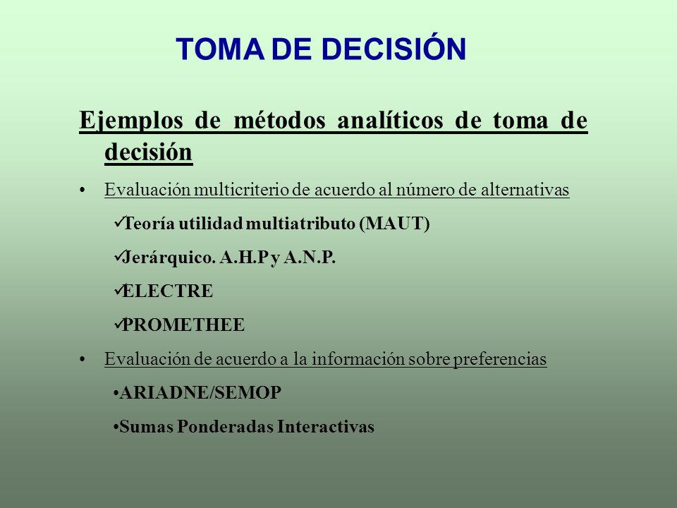 TOMA DE DECISIÓN Ejemplos de métodos analíticos de toma de decisión Evaluación multicriterio de acuerdo al número de alternativas Teoría utilidad mult