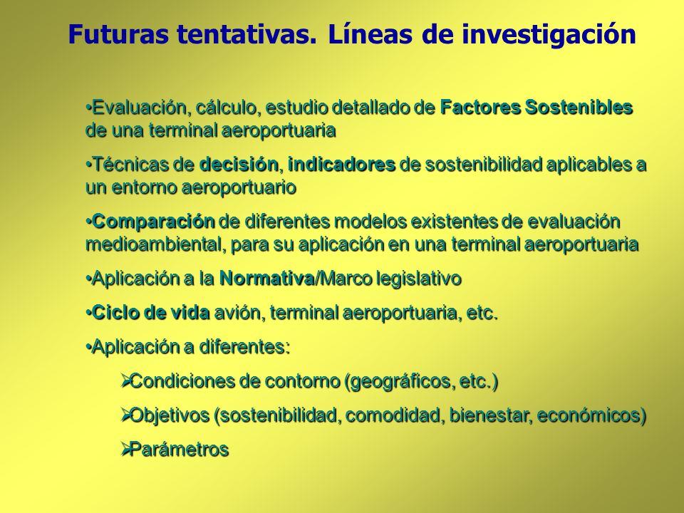 Evaluación, cálculo, estudio detallado de Factores Sostenibles de una terminal aeroportuariaEvaluación, cálculo, estudio detallado de Factores Sosteni