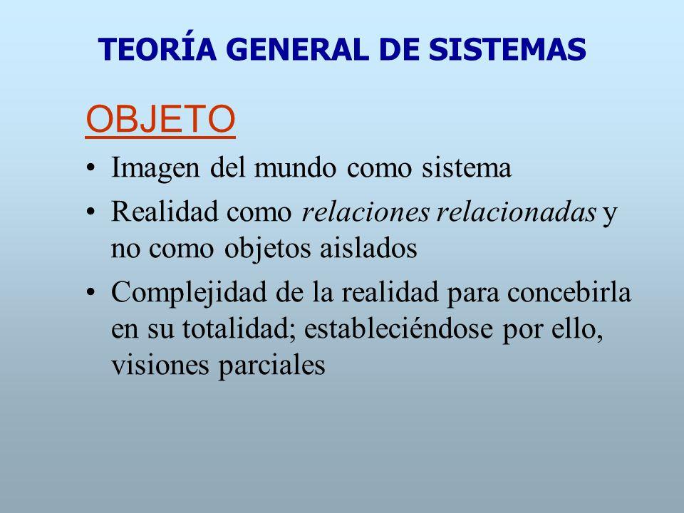 TEORÍA GENERAL DE SISTEMAS OBJETO Imagen del mundo como sistema Realidad como relaciones relacionadas y no como objetos aislados Complejidad de la rea