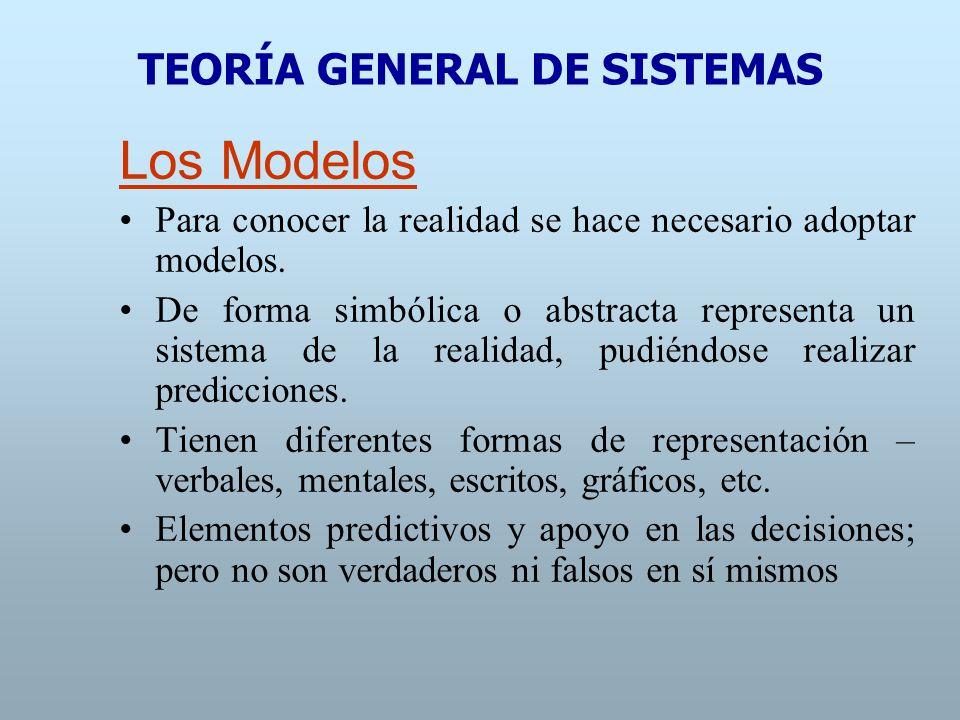 Los Modelos Para conocer la realidad se hace necesario adoptar modelos. De forma simbólica o abstracta representa un sistema de la realidad, pudiéndos