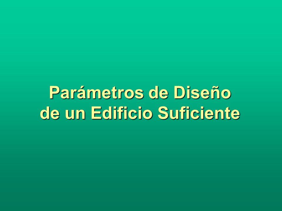 PARÁMETROS SUFICIENTES -Kristen M.