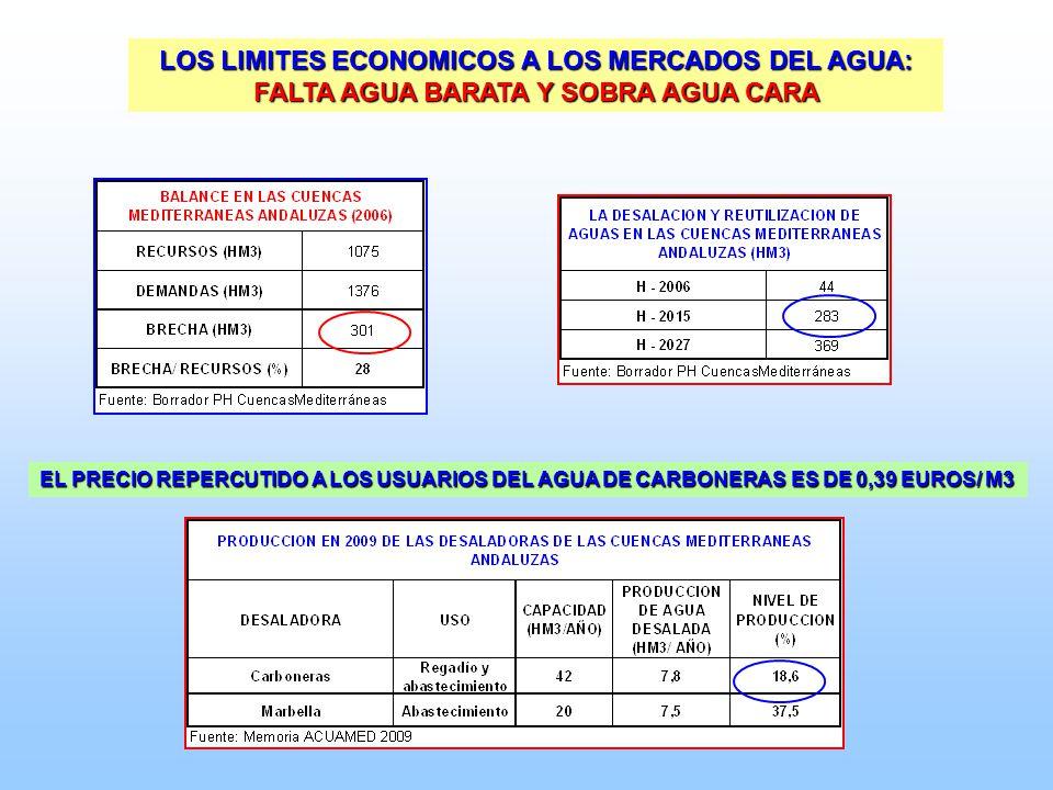 LOS LIMITES ECONOMICOS A LOS MERCADOS DEL AGUA: FALTA AGUA BARATA Y SOBRA AGUA CARA EL PRECIO REPERCUTIDO A LOS USUARIOS DEL AGUA DE CARBONERAS ES DE