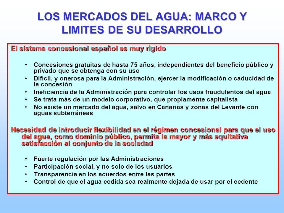 LOS MERCADOS DEL AGUA: MARCO Y LIMITES DE SU DESARROLLO El sistema concesional español es muy rígido Concesiones gratuitas de hasta 75 años, independi