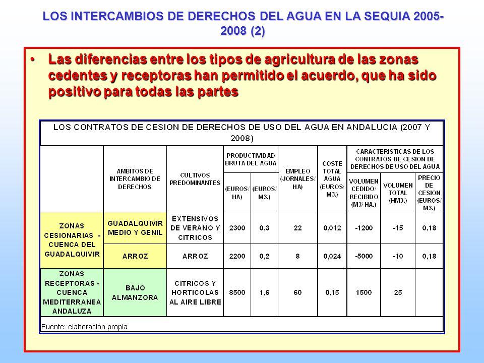 LOS INTERCAMBIOS DE DERECHOS DEL AGUA EN LA SEQUIA 2005- 2008 (2) Las diferencias entre los tipos de agricultura de las zonas cedentes y receptoras ha