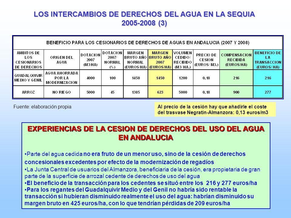 LOS INTERCAMBIOS DE DERECHOS DEL AGUA EN LA SEQUIA 2005-2008 (3) EXPERIENCIAS DE LA CESION DE DERECHOS DEL USO DEL AGUA EN ANDALUCIA Parte del agua ce