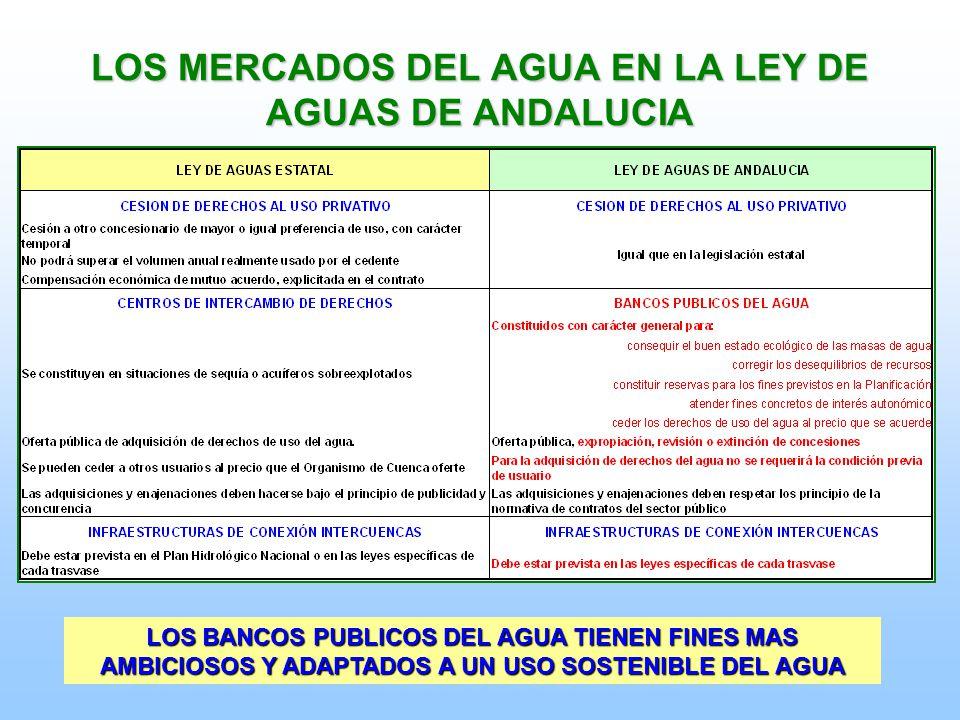 LOS MERCADOS DEL AGUA EN LA LEY DE AGUAS DE ANDALUCIA LOS BANCOS PUBLICOS DEL AGUA TIENEN FINES MAS AMBICIOSOS Y ADAPTADOS A UN USO SOSTENIBLE DEL AGU