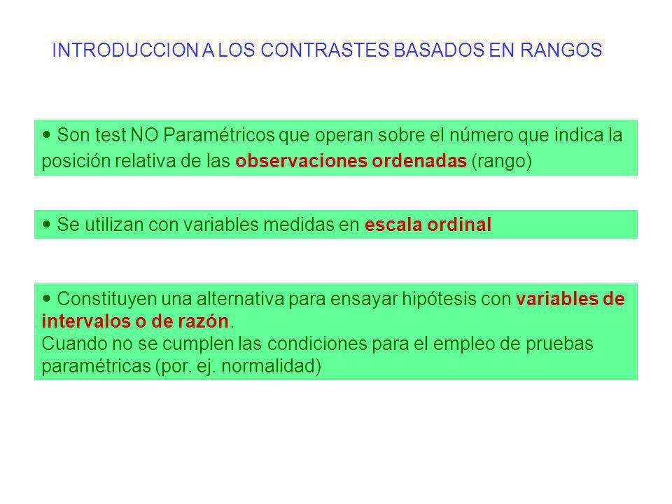 Constituyen una alternativa para ensayar hipótesis con variables de intervalos o de razón. Cuando no se cumplen las condiciones para el empleo de prue