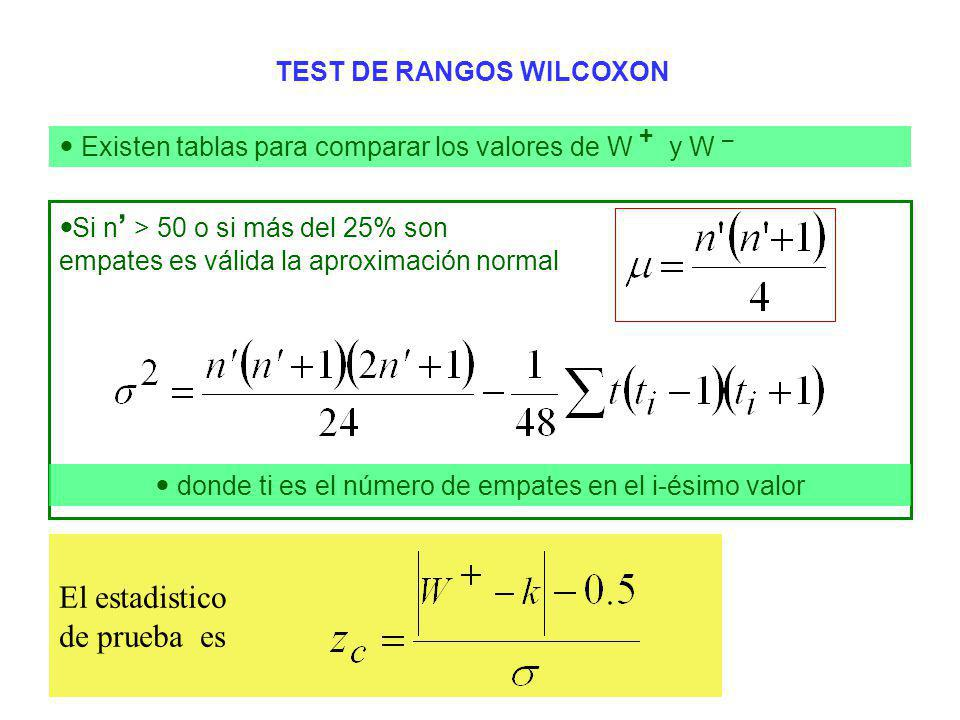 TEST DE RANGOS WILCOXON Existen tablas para comparar los valores de W + y W – Si n > 50 o si más del 25% son empates es válida la aproximación normal