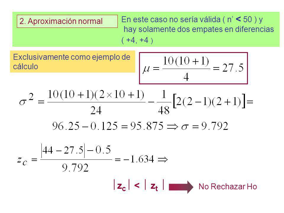 En este caso no sería válida ( n < 50 ) y hay solamente dos empates en diferencias ( +4, +4 ) z c < z t No Rechazar Ho 2. Aproximación normal Exclusiv