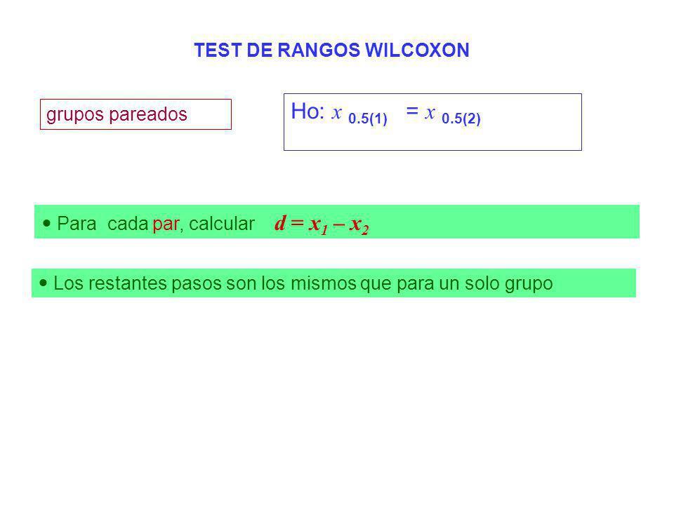 Los restantes pasos son los mismos que para un solo grupo TEST DE RANGOS WILCOXON Para cada par, calcular d = x 1 – x 2 Ho: x 0.5(1) = x 0.5(2) grupos