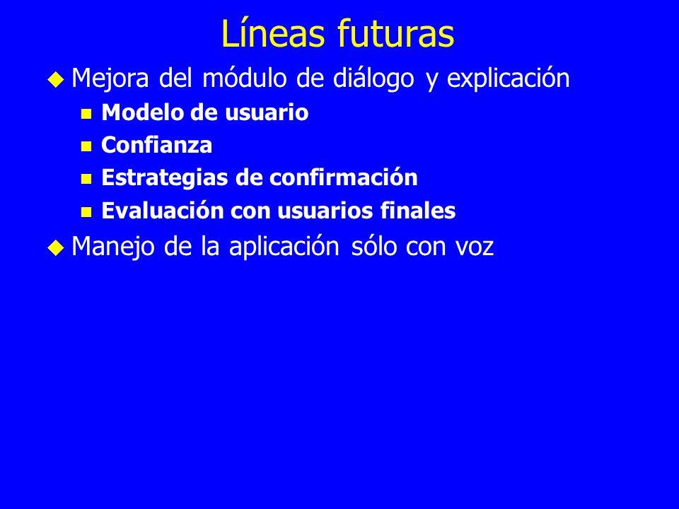 Líneas futuras Mejora del módulo de diálogo y explicación Modelo de usuario Confianza Estrategias de confirmación Evaluación con usuarios finales Mane