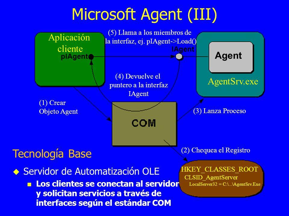 (1) Crear Objeto Agent (2) Chequea el Registro (3) Lanza Proceso (4) Devuelve el puntero a la interfaz IAgent AgentSrv.exe (5) Llama a los miembros de