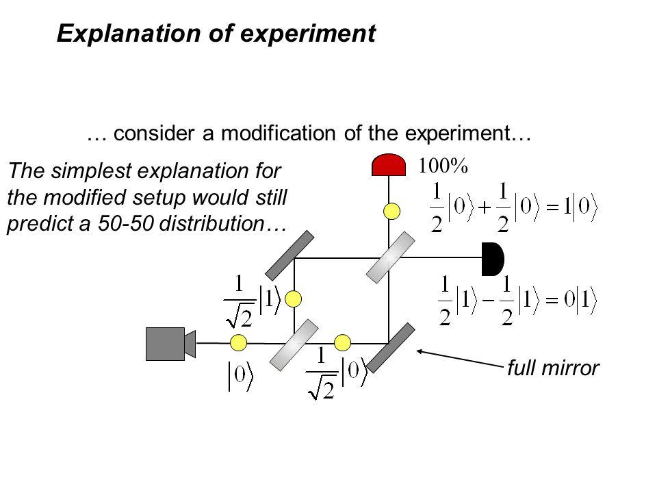 |0 |1 |0 |1 …vs probabilidades cuánticas.