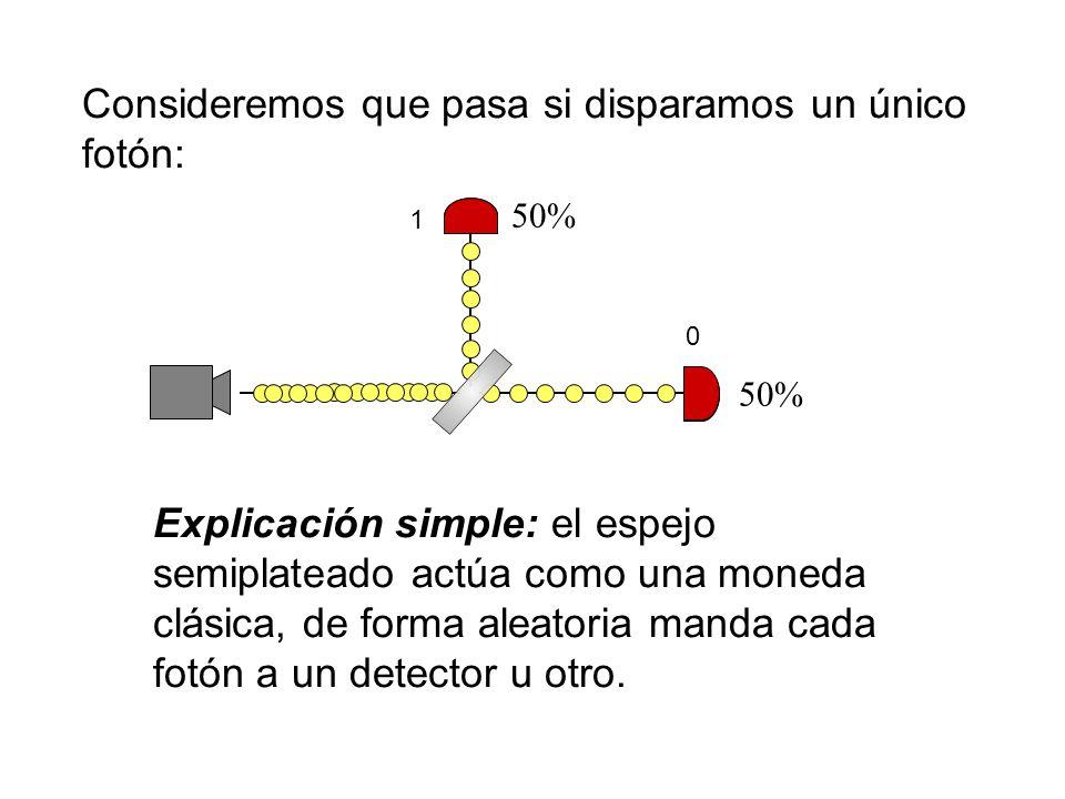 Fuente de fotones Espejo semiplateado Detectores de fotones Un experimento óptico sencillo: 1 0
