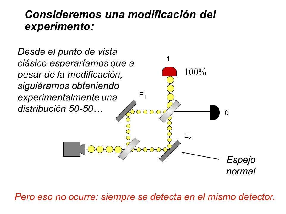 50% Explicación simple: el espejo semiplateado actúa como una moneda clásica, de forma aleatoria manda cada fotón a un detector u otro.